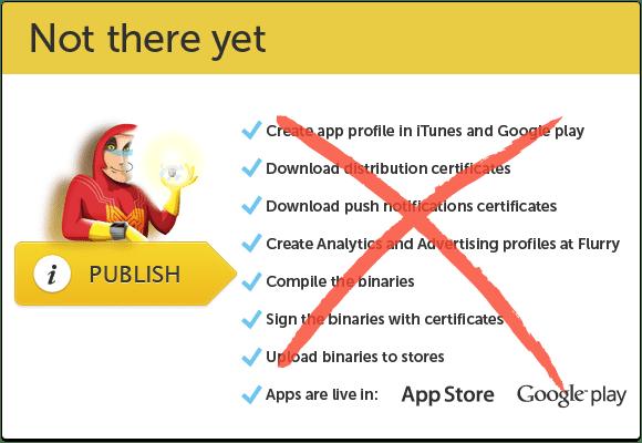 blog pics 02 1 Top 4 Mobile App Development Nightmares