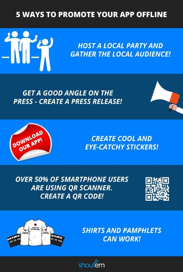 infografika shoutem offline promotion