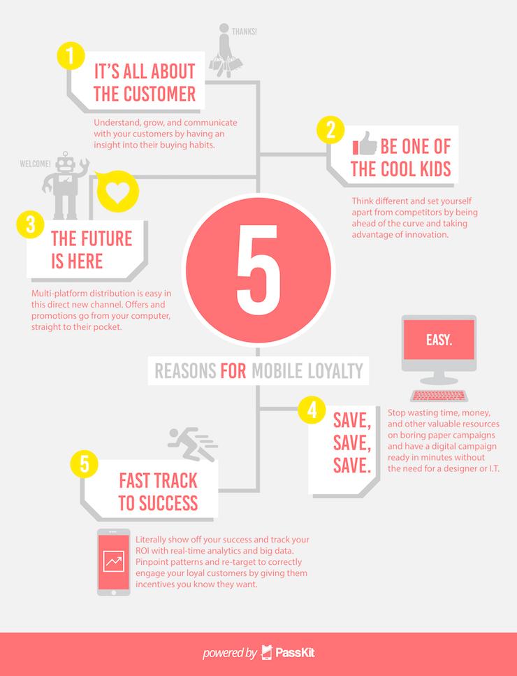 infographics loyalty program