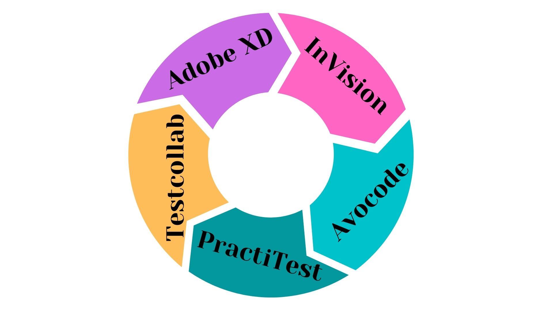 app design tools