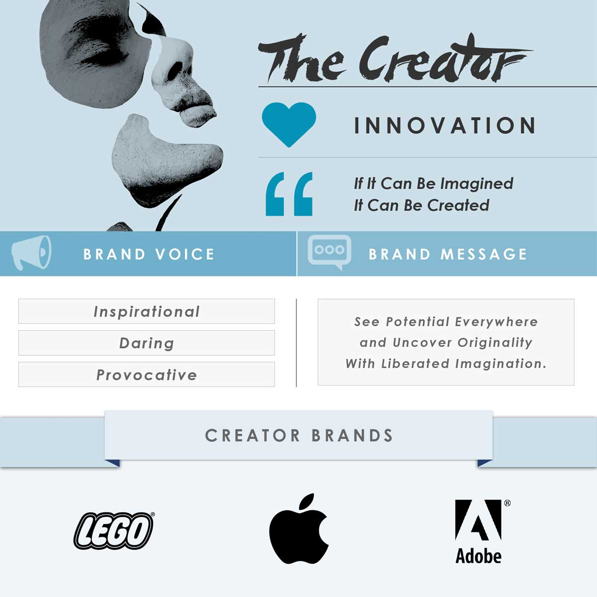 the creator brand archetype