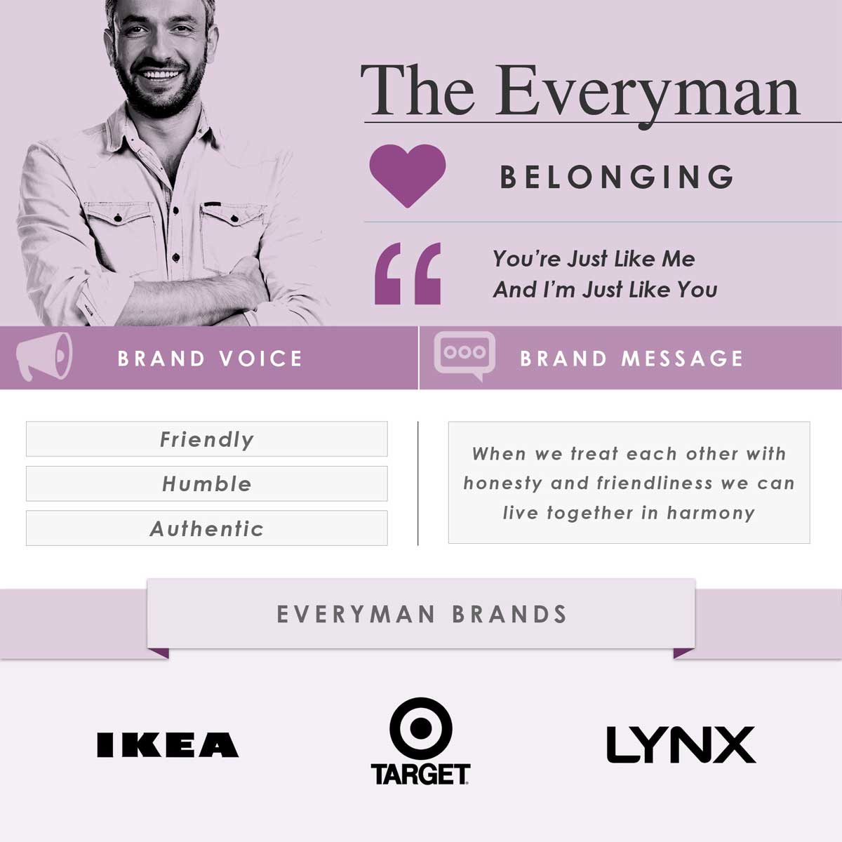 the everyman brand archetype