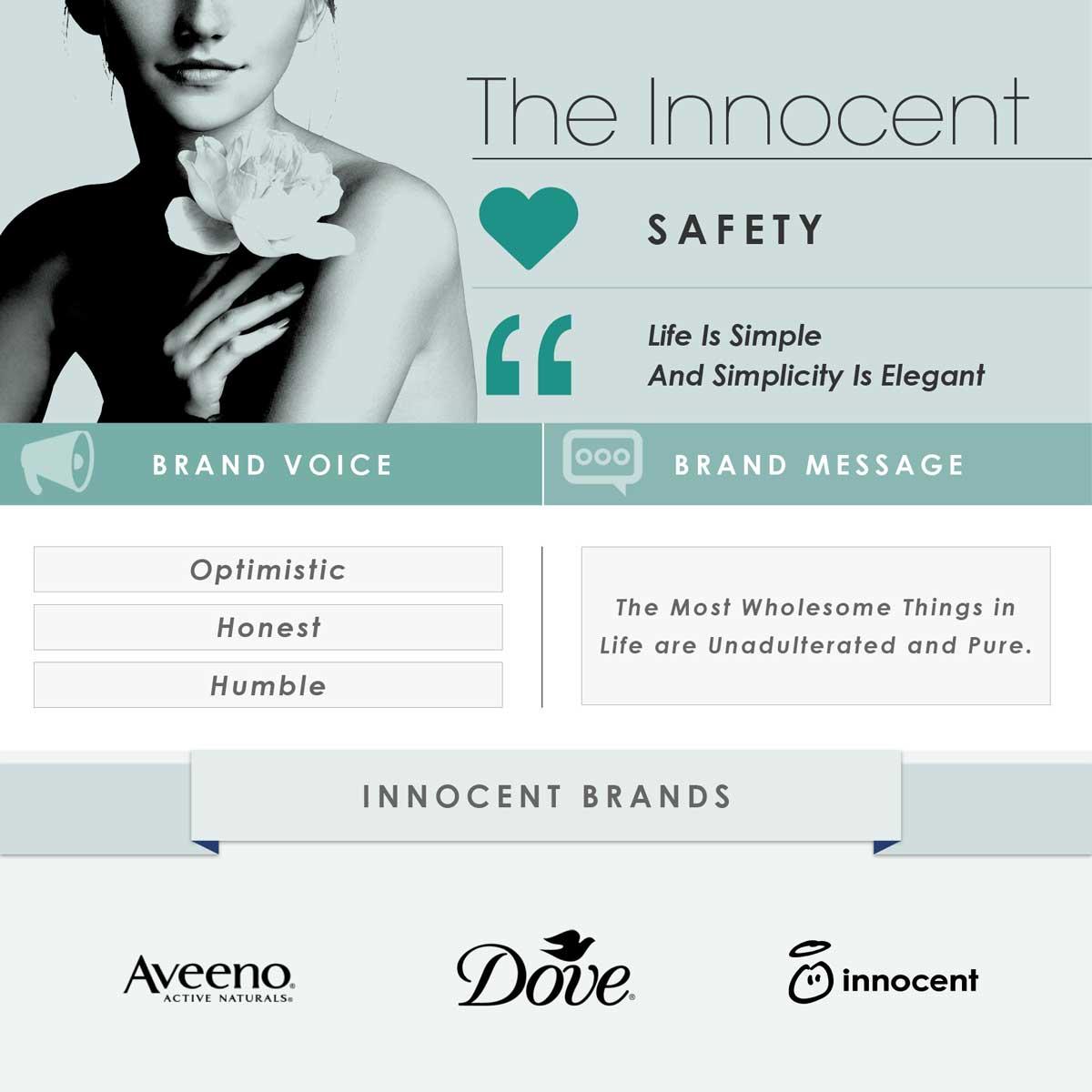 the innocent brand archetype